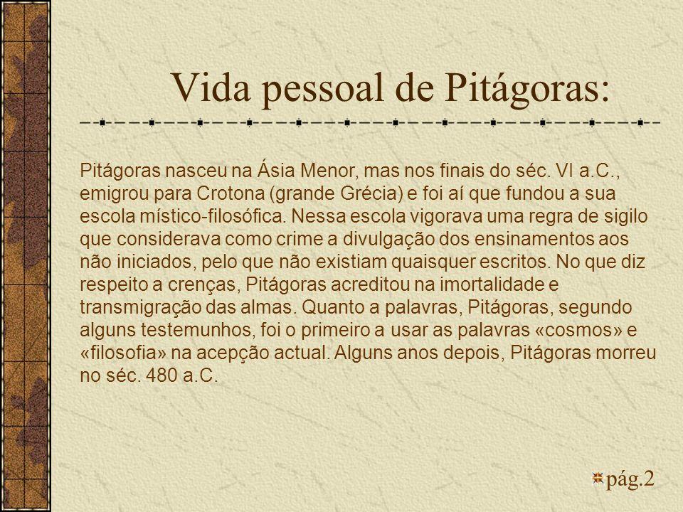 Vida pessoal de Pitágoras: