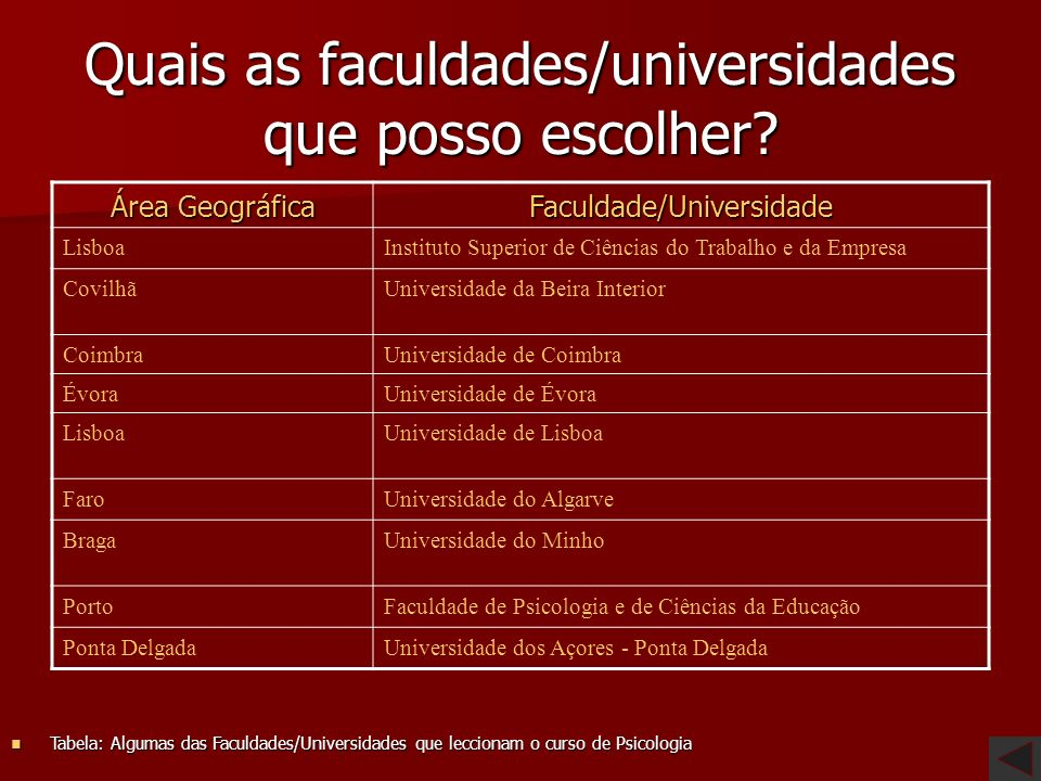 Quais as faculdades/universidades que posso escolher