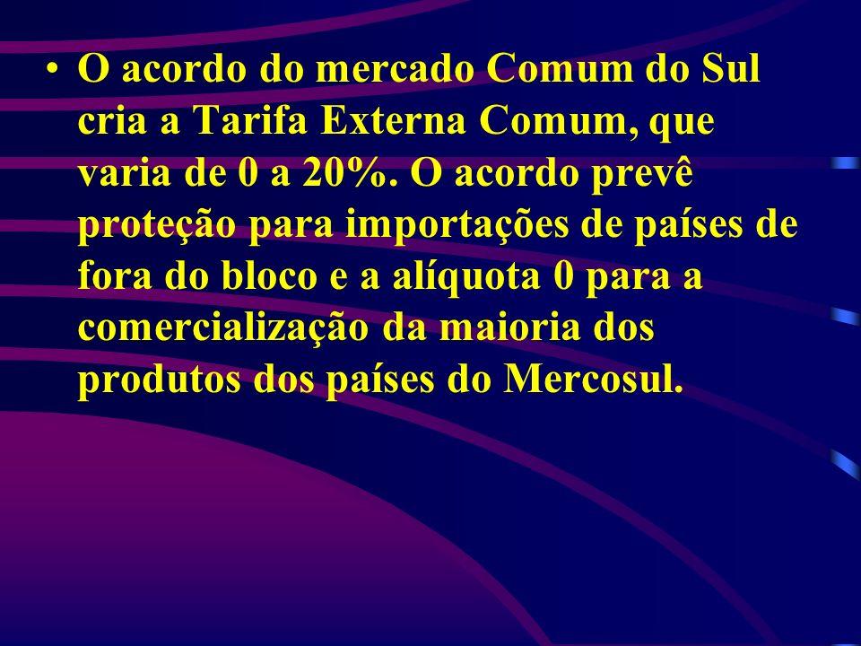 O acordo do mercado Comum do Sul cria a Tarifa Externa Comum, que varia de 0 a 20%.