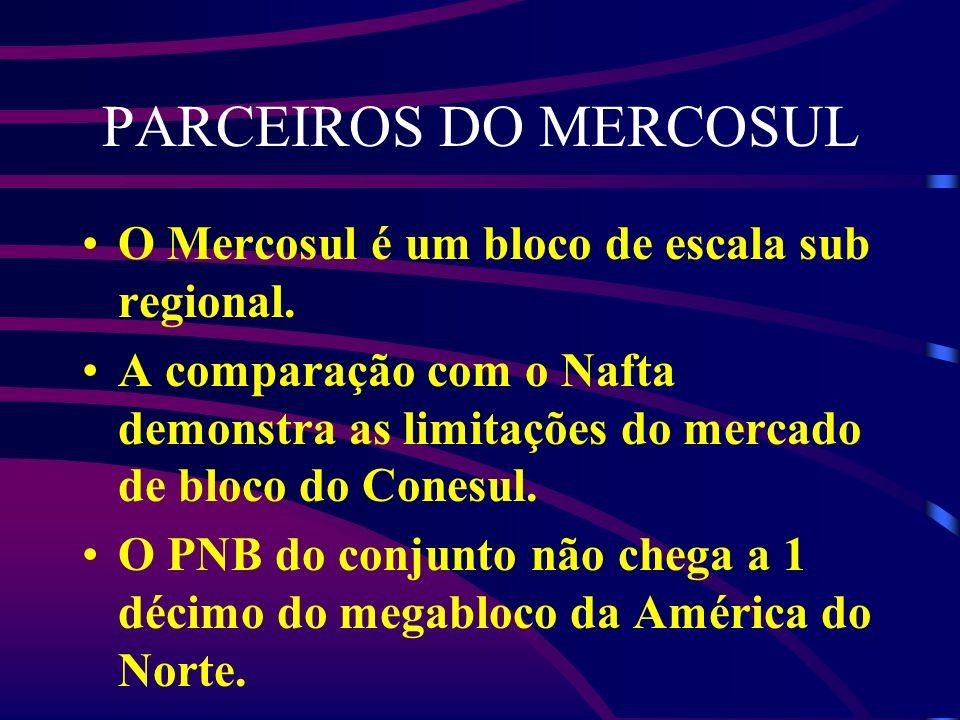 PARCEIROS DO MERCOSUL O Mercosul é um bloco de escala sub regional.