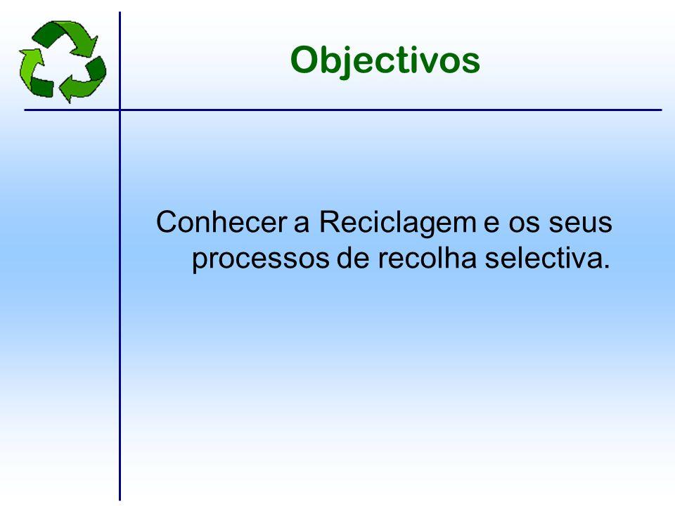Conhecer a Reciclagem e os seus processos de recolha selectiva.