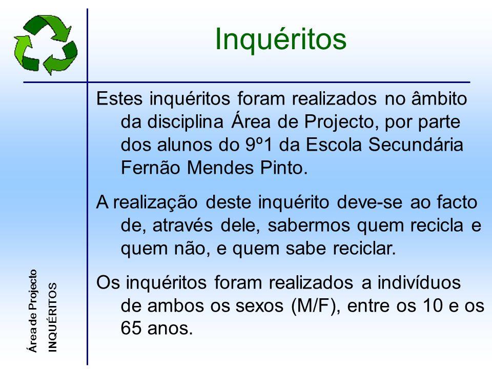 Inquéritos Área de Projecto. INQUÉRITOS.