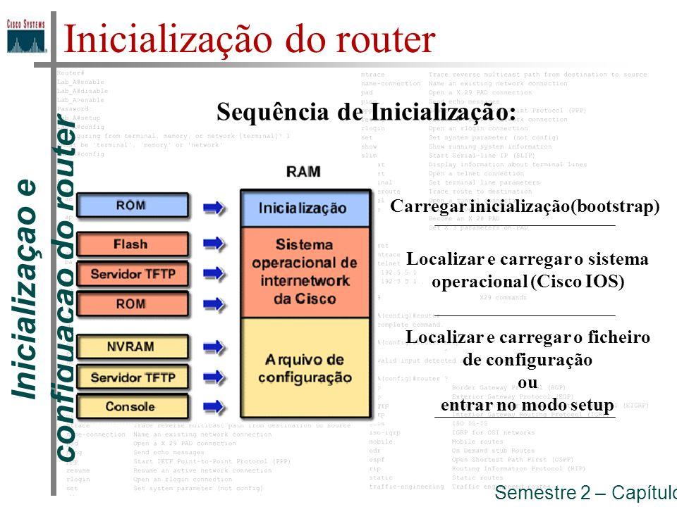 Inicialização do router