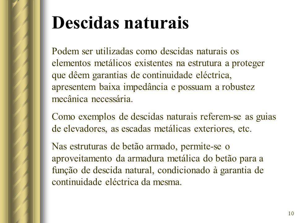 Descidas naturais