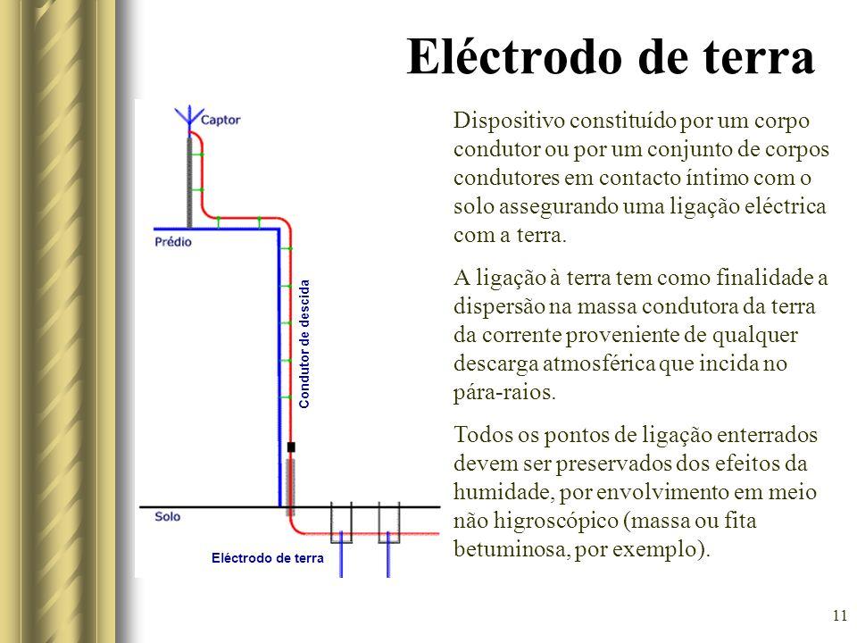 Eléctrodo de terra Eléctrodo de terra. Condutor de descida.