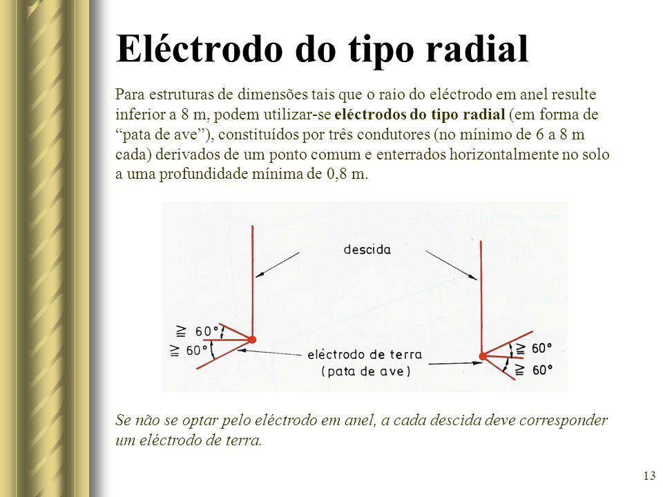 Eléctrodo do tipo radial