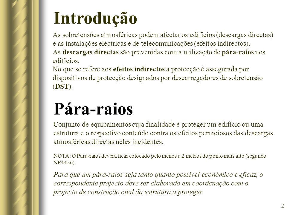 Introdução Pára-raios