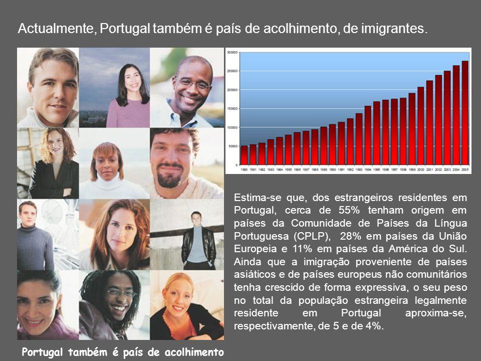 Portugal também é país de acolhimento