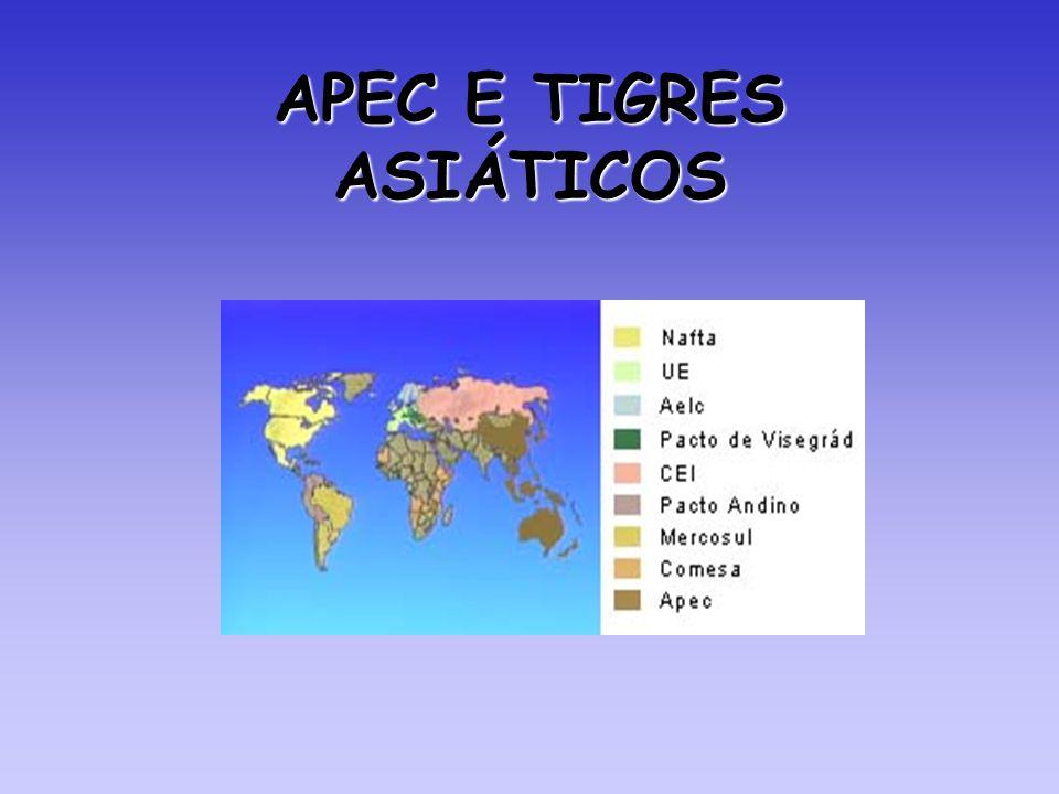 APEC E TIGRES ASIÁTICOS