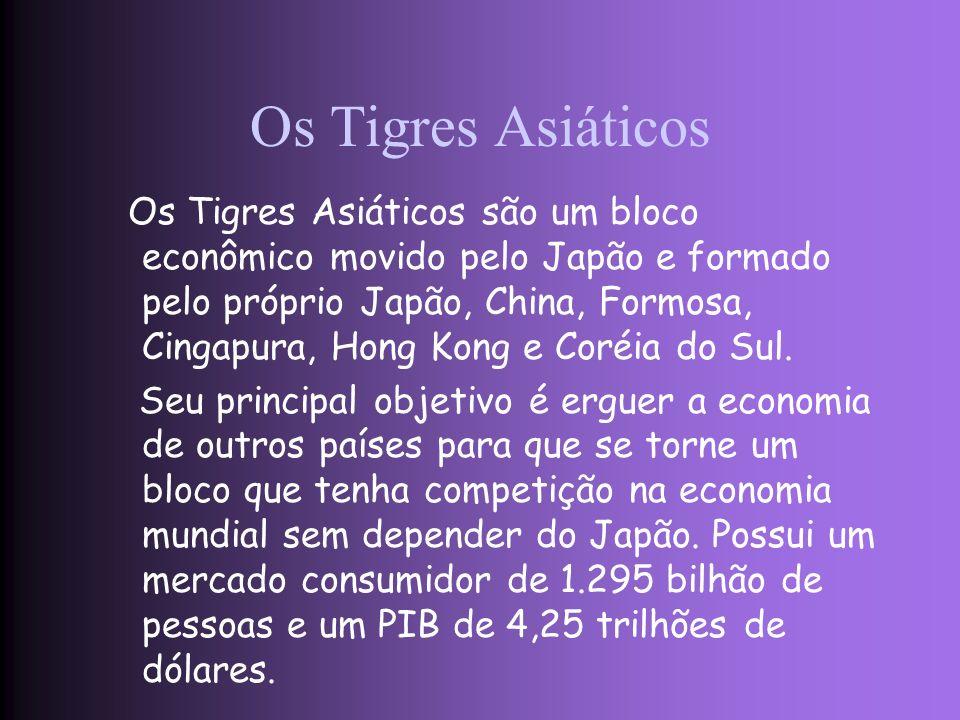 Os Tigres Asiáticos