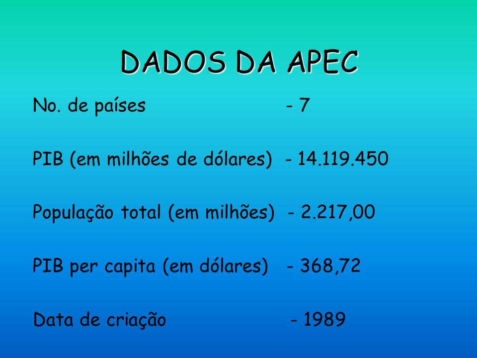 DADOS DA APEC No. de países - 7
