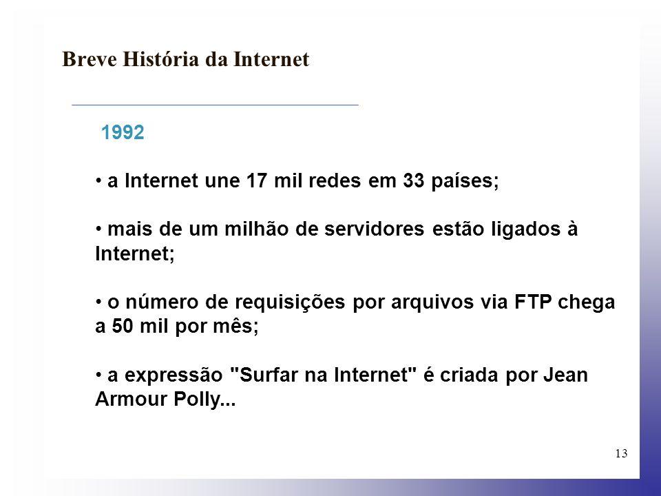 Breve História da Internet
