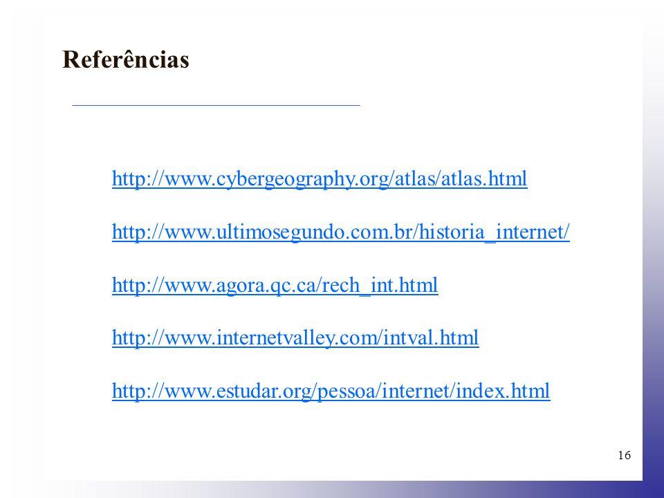 Referências http://www.cybergeography.org/atlas/atlas.html