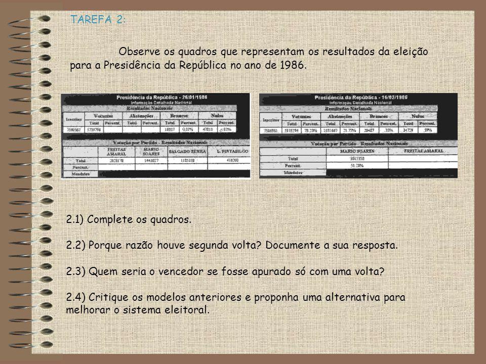 TAREFA 2: Observe os quadros que representam os resultados da eleição para a Presidência da República no ano de 1986.