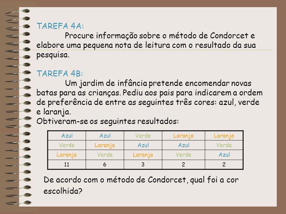 De acordo com o método de Condorcet, qual foi a cor escolhida