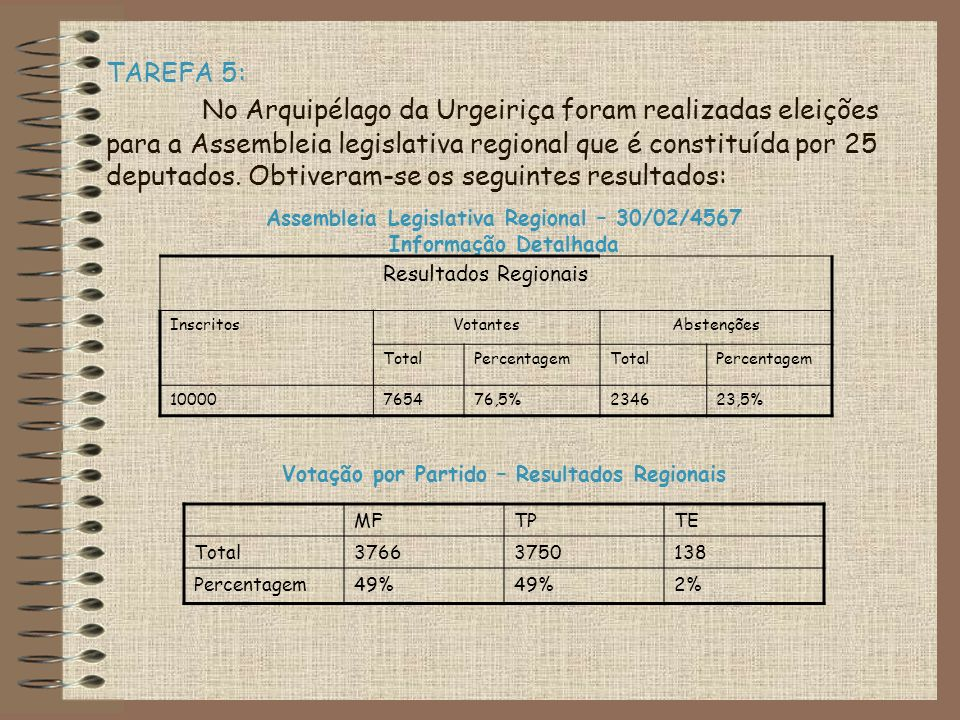 Assembleia Legislativa Regional – 30/02/4567 Informação Detalhada