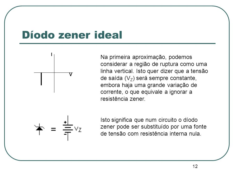 Díodo zener ideal V. I.