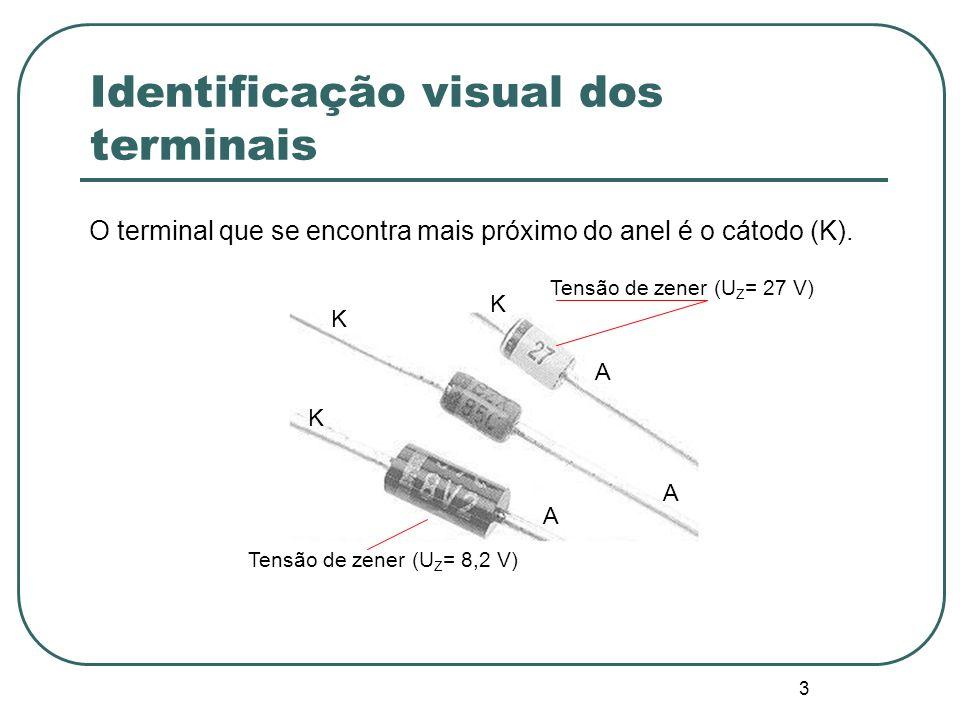 Identificação visual dos terminais