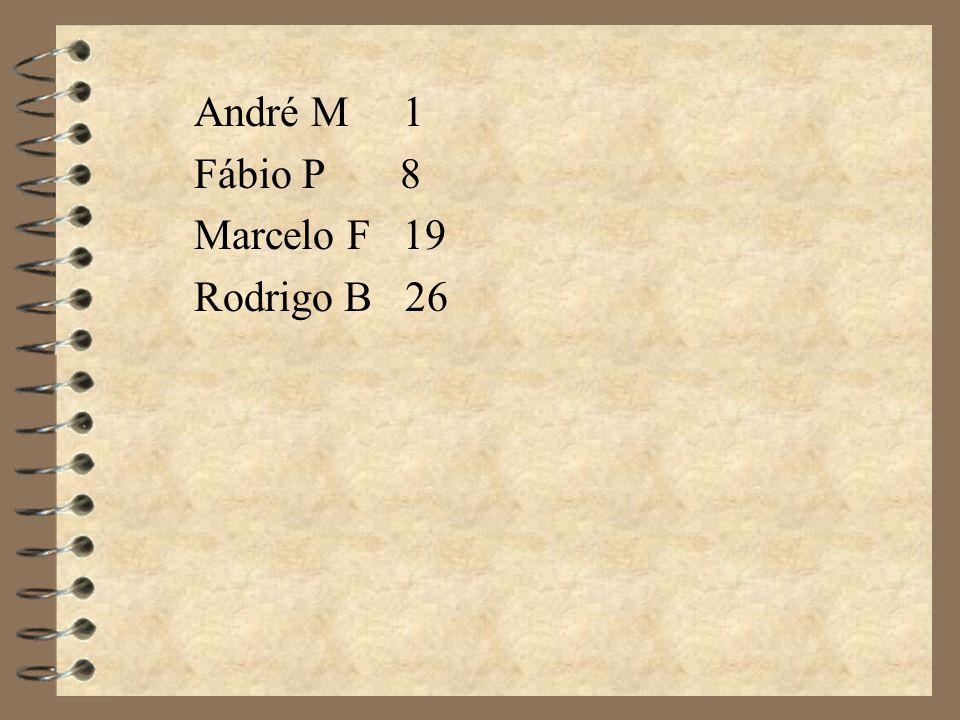 André M 1 Fábio P 8 Marcelo F 19 Rodrigo B 26