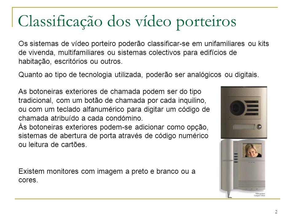 Classificação dos vídeo porteiros