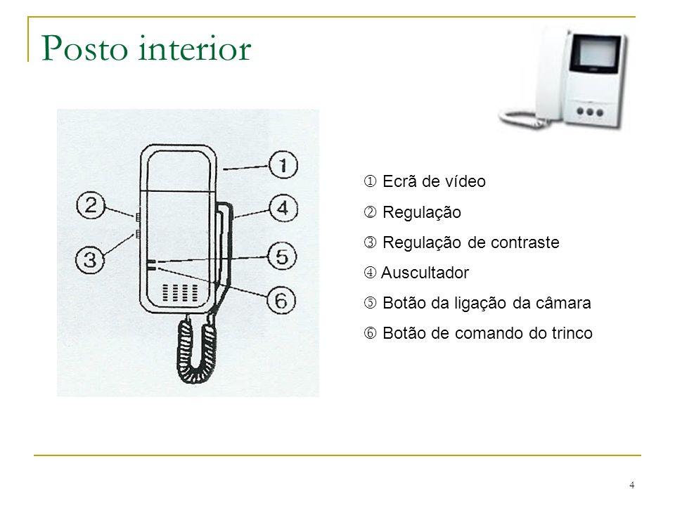 Posto interior Ecrã de vídeo Regulação Regulação de contraste