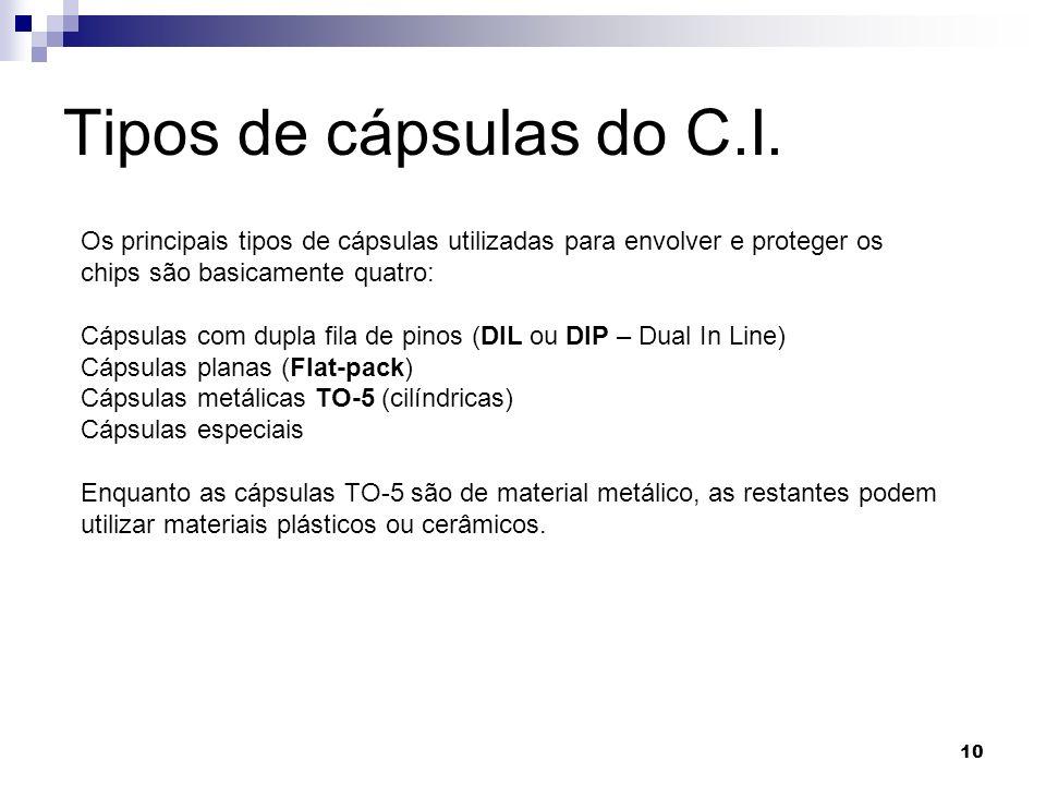 Tipos de cápsulas do C.I. Os principais tipos de cápsulas utilizadas para envolver e proteger os chips são basicamente quatro: