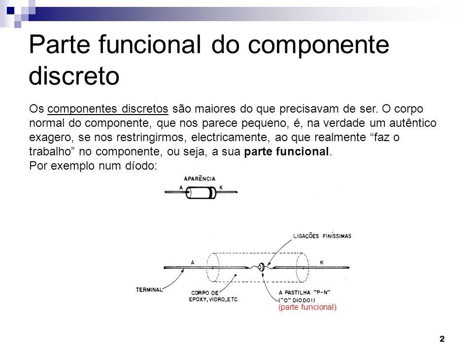 Parte funcional do componente discreto