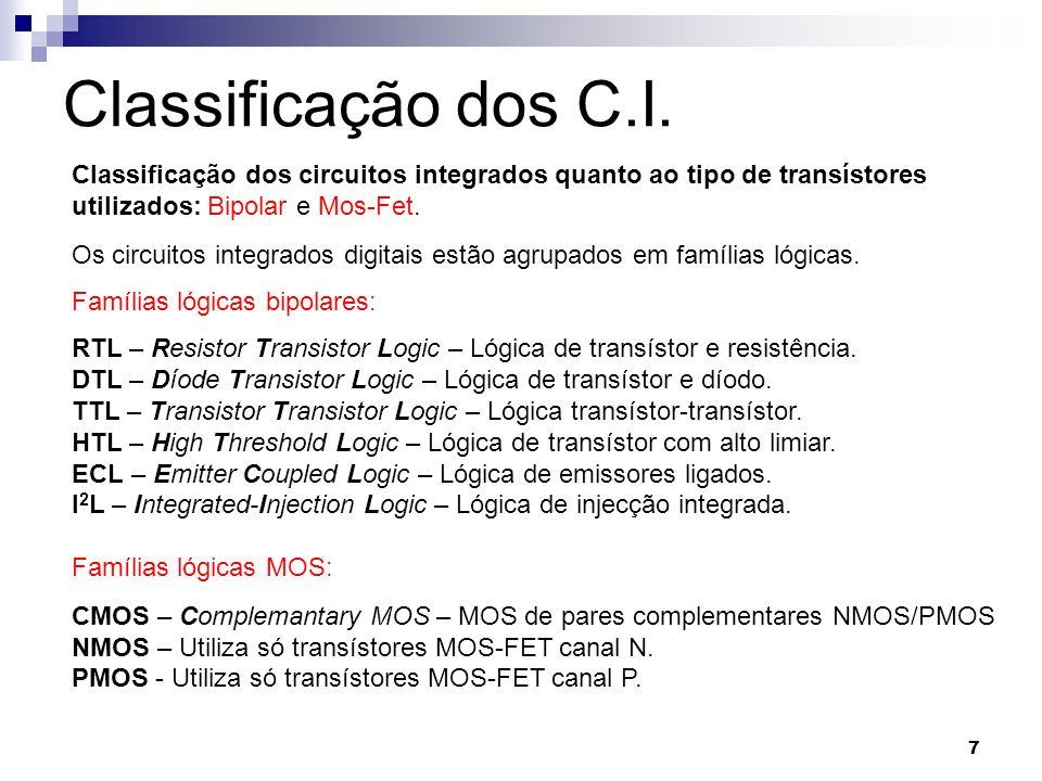 Classificação dos C.I. Classificação dos circuitos integrados quanto ao tipo de transístores utilizados: Bipolar e Mos-Fet.
