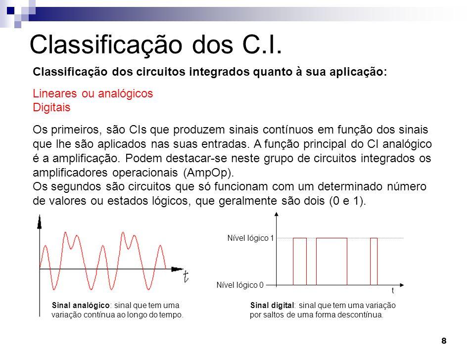 Classificação dos C.I. Classificação dos circuitos integrados quanto à sua aplicação: Lineares ou analógicos.