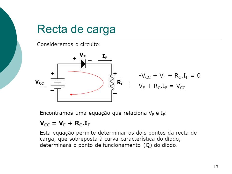 Recta de carga VCC + VF + RC.IF = 0 VF + RC.IF = VCC VCC = VF + RC.IF