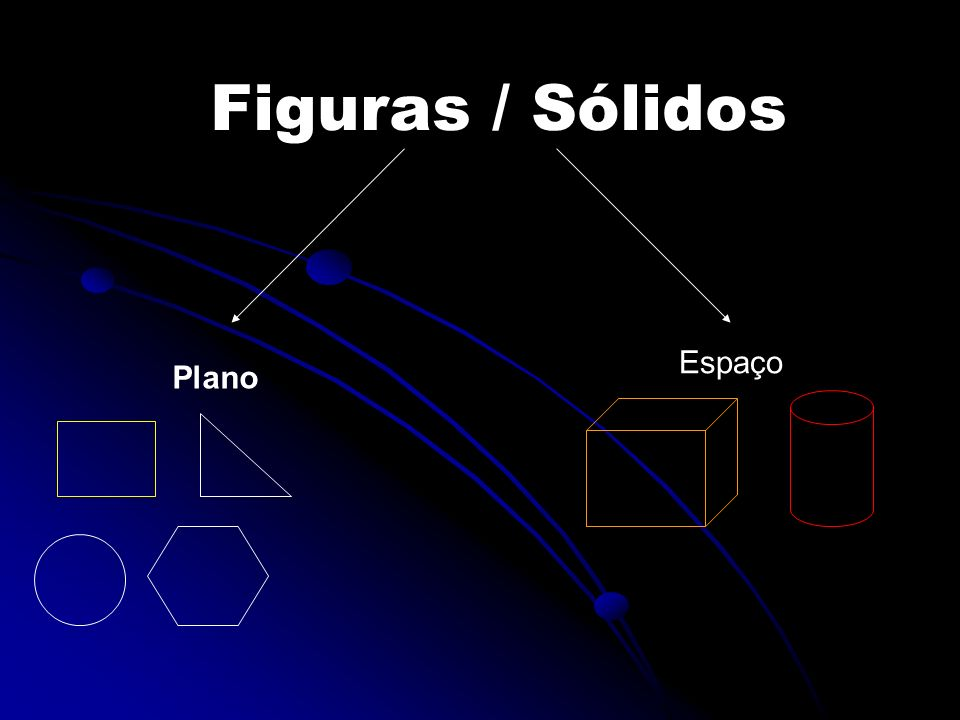 Figuras / Sólidos