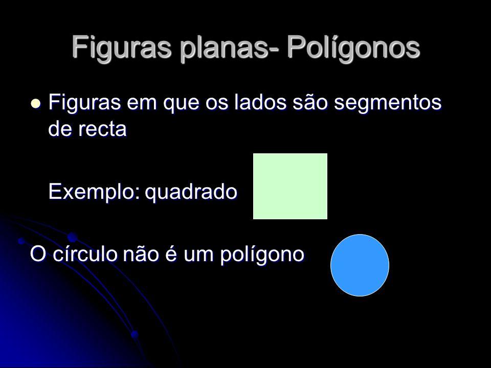 Figuras planas- Polígonos