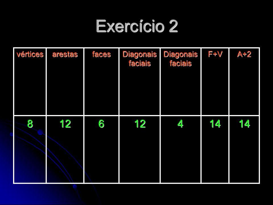 Exercício 2 8 12 6 4 14 vértices arestas faces Diagonais faciais F+V