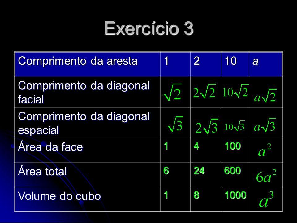 Exercício 3 Comprimento da aresta 1 2 10 a