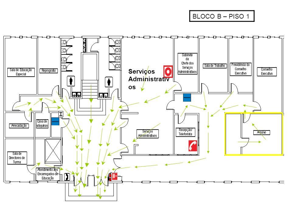 BLOCO B – PISO 1 Serviços Administrativos