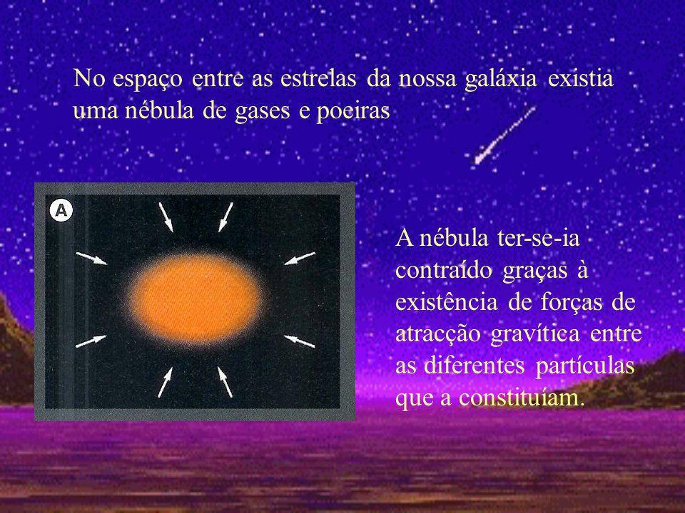 No espaço entre as estrelas da nossa galáxia existia uma nébula de gases e poeiras