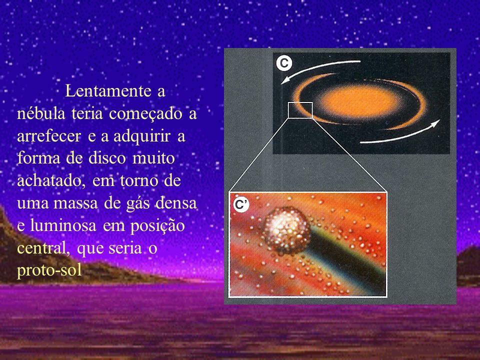 Lentamente a nébula teria começado a arrefecer e a adquirir a forma de disco muito achatado, em torno de uma massa de gás densa e luminosa em posição central, que seria o proto-sol