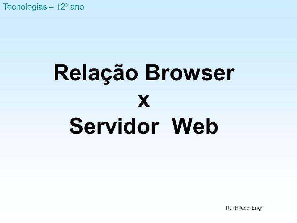 Relação Browser x Servidor Web