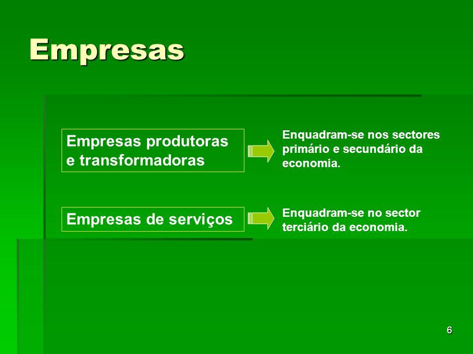 Empresas Empresas produtoras e transformadoras Empresas de serviços