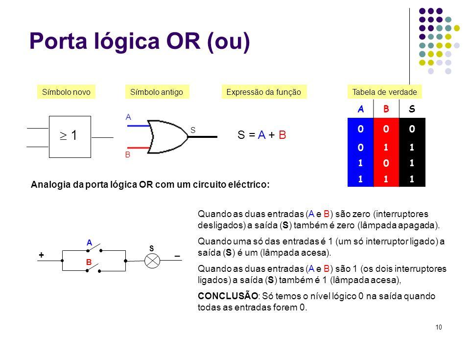 Porta lógica OR (ou)  1 S = A + B A B S 1
