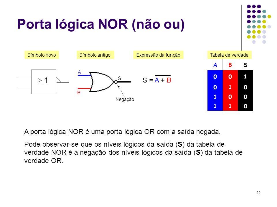Porta lógica NOR (não ou)
