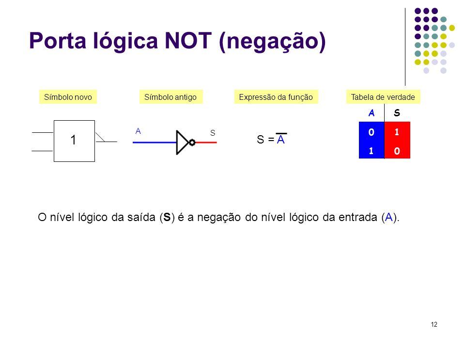 Porta lógica NOT (negação)