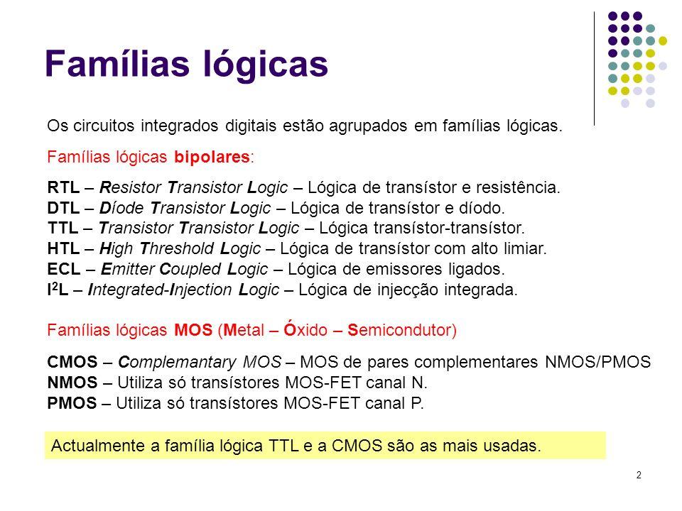 Famílias lógicas Os circuitos integrados digitais estão agrupados em famílias lógicas. Famílias lógicas bipolares: