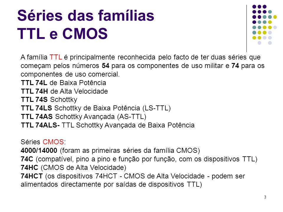 Séries das famílias TTL e CMOS