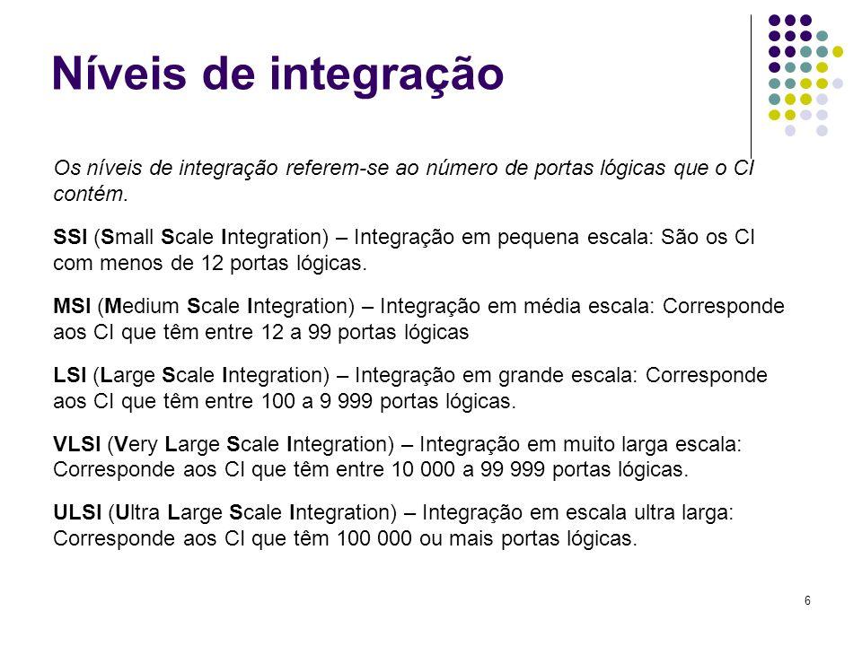 Níveis de integração Os níveis de integração referem-se ao número de portas lógicas que o CI contém.