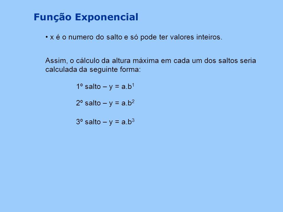 Função Exponencial x é o numero do salto e só pode ter valores inteiros.
