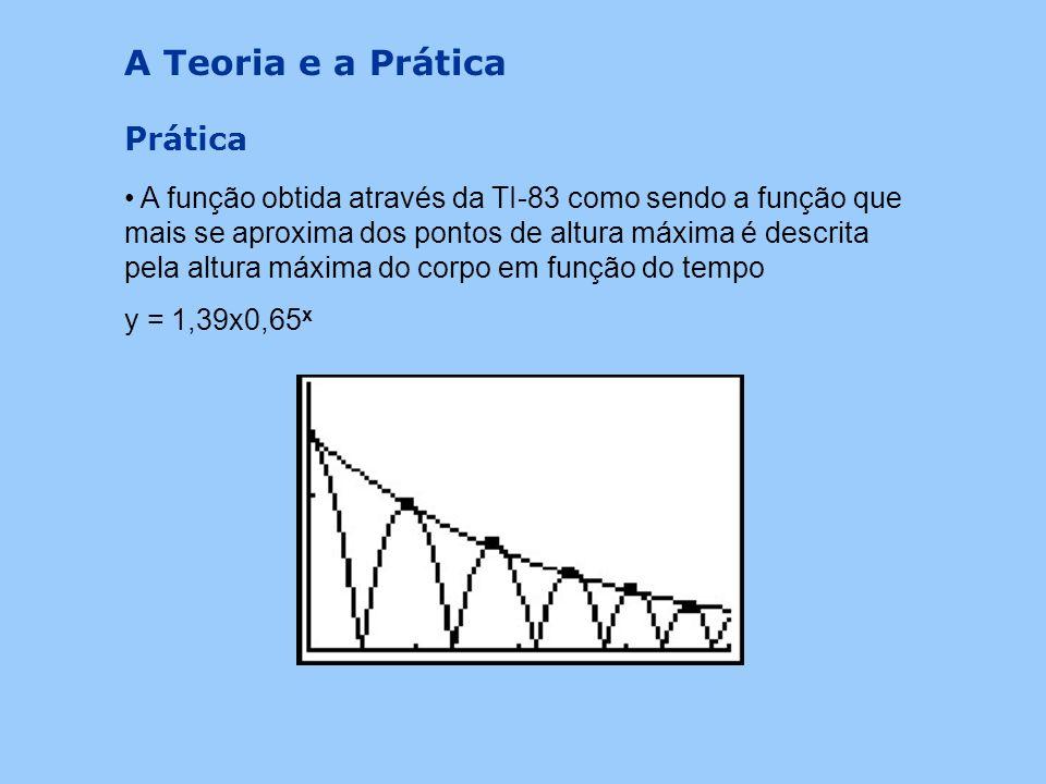 A Teoria e a Prática Prática