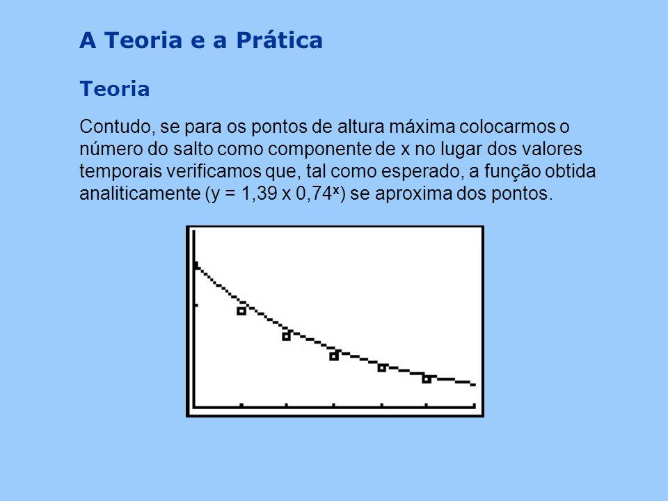 A Teoria e a Prática Teoria