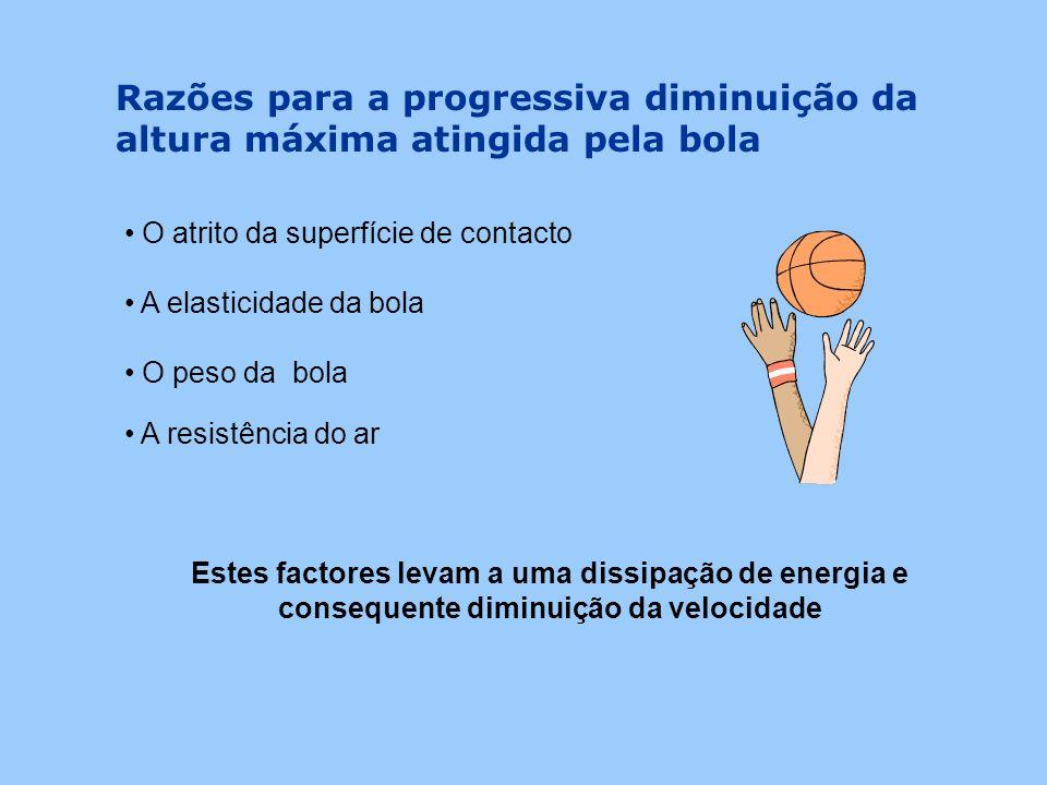 Razões para a progressiva diminuição da altura máxima atingida pela bola