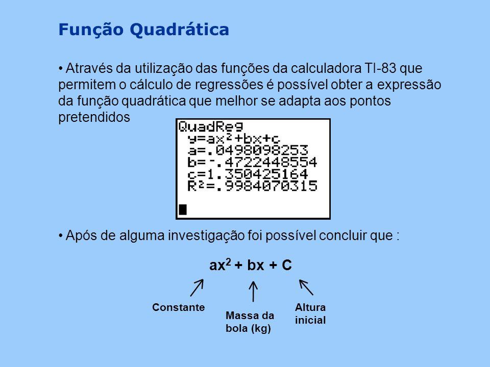 Função Quadrática ax2 + bx + C